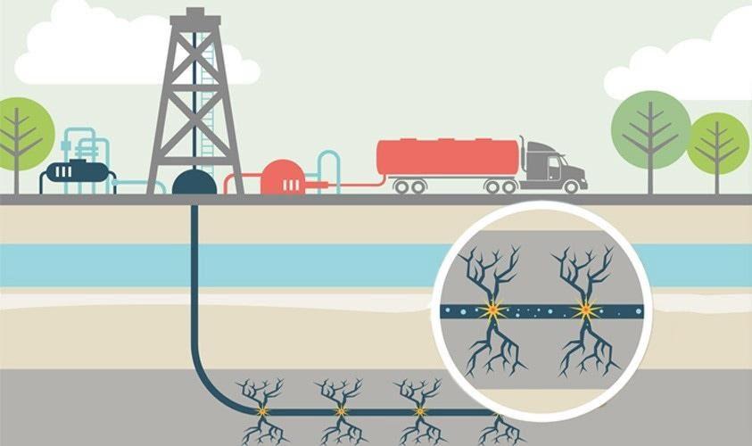 """Marinelli: """"La actividad del fracking este año ha tenido un 0% de agua dulce"""""""